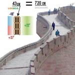 LogECO Great Wall 430 мм